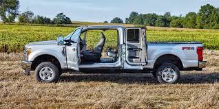 2017 Ford F-250 Super Duty : Review 2016 Ford F250 Super Duty Overview Cargurus Lifted Trucks Custom 4x4 Rocky Size Matters 2003 8lug Magazine 2019 Reviews Price 2011 Photos Features 2017 Autoguidecom Truck Of The Year Radx Stage 2 Lariat White Gold Rad 2018 F150 Vs F350 Differences Similarities Heres A Xl Work Truck Diesel For Sale Review New Srw Sdty 4wd Crew Cab At Review With Price Torque Towing Ratings Edmunds