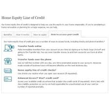 Wells Fargo Home Equity Loan Review Pros and Cons