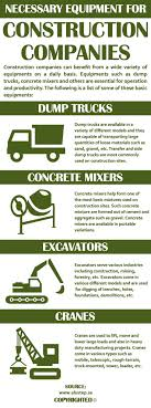 8 Best Construction Images On Pinterest | Building, Construction And ... Different Types Of Material Handling Equipment Used In Warehouse Infographics Archives Heavy Duty Direct Learning Cstruction Vehicles Trucks Diggers Dump Truck Collection Of Transport Icons Stock Vector Illustration Names Preschool Powol Packets Crayon Box Boy Illustrations Creative Market Truckdrivsgermany Cargo Worldwide Revealing Pictures Bull 1376 Unknown Icon Set 9 Round Black On Industrial Types Cstruction Trucks Svg Files By Zoss D Design Bundles