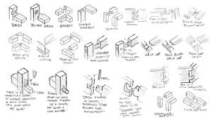 woodworking joints pdf online woodworking plans