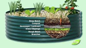 Raised Bed Soil Calculator by Raised Bed Garden U2013 Exhort Me