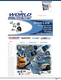 World Truck Parts Competitors, Revenue And Employees - Owler Company ... When Searching For Classic Trucks Sale 1 Mix And Thousand Fix Rc Trucks L The World Of Beautiful Machines More Youtube Cortes World Truck Parts Home Facebook Lets See Your White Tacoma Toyota Pinterest Class Auto Distribution And Repair System In Murphy Nc If Brad Keselowskis Team Took A Risk At Phoenix It Was Bold One Amazoncom Diesel Power March 2018 Magazine Everything Else Drag Link 1421in Ds1179 Midwest American Releases New Products Sabo The World Africa Southern Rnn News Eng Jcb Renews Aftermarket Contract With Norbert Dentressangle