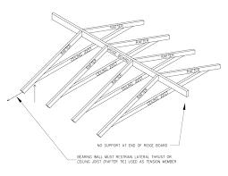 Floor Joist Span Table Deck by Deck Post Spacing Calculator Radnor Decoration