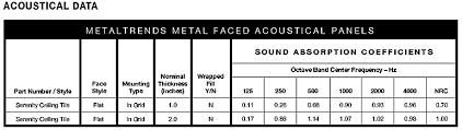 Tegular Ceiling Tile Dimensions by Metal Acoustic Ceiling Tiles Oeler Industries Inc U2013 Oeler