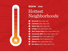 Seattle Neighborhoods Left Off Redfin's List Of Hottest Housing ... Class A And B Cdl Traing 1 Truck Driving School Uber Puts Brakes On Its Selfdriving Trucks No Blind Spots 12 Trucking Tech Companies To Watch The Future San Francisco Chronicle Ripoff Report Ace Complaint Review Las Americas 10 Reviews Schools 781 E Jax Defensive Jacksonville Navistar Intertional Nav Stock Price Financials News Jose New 2018 Toyota Camry Xle 4dr Car In Perfect Score Llc Home Star 9555 S 78th Ave