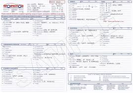 Vehicle Inspections Perth | Car Check - Autospections Car Inspection Sheet Template Word With Vehicle Plus Daily Together Trip Format In Excel Beautiful Truck Maintenance Log Volvo Intervals Wheeling Center Semi Checklist Ordinary 90 Day Sheets Monthly Service Spreadsheet And Vehicle Maintenance Checklist 71 Lovely Photos Of Schedule Best Ipections Perth Check Autospections Mplate Form Army Fleet Management Free Customer