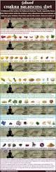 Lloyd Banks Halloween Havoc 2 Genius by 28 Best Ecopsychology Images On Pinterest Mother Earth Mother