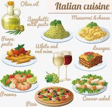 cuisine italienne la cuisine italienne pizza spaghetti png et vecteur pour