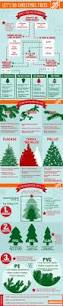 Mountain King Christmas Trees Assembly by 66 Best Trees Images On Pinterest Artificial Christmas Trees
