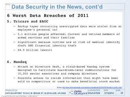 Nasdaq Directors Desk Secure Viewer by Nasdaq Directors Desk Security Breach 100 Images