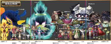 Kid Icarus Antagonists Characters
