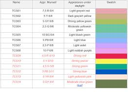 lighting color temperature chart lilianduval