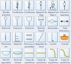 Materiel De Formes De Matériel De Laboratoire Chimique Et Leur Utilisation