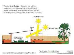 Passive Solar Design Principles Eco homes builders Designer
