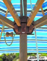 Market Umbrella Replacement Canopy 8 Rib by Galtech And Treasure Garden Umbrellas Patio Umbrella Store