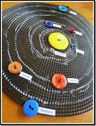 Solar System Button Craft