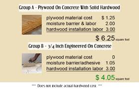 Engineered Wood Flooring Thick Wear Layer Wikizie Co In Hardwood Floor Thickness Prepare 34