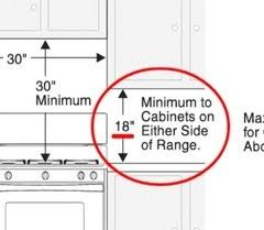 Standard Kitchen Overhead Cabinet Depth by Height Between Upper Cabinets And Counters
