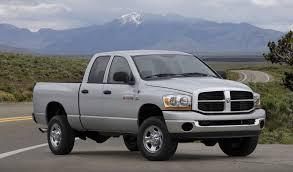 2008 Dodge Ram | BestCarMag.com