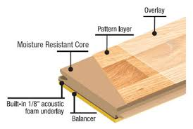Laminate Flooring With Pre Attached Underlayment by 10mm Pad Crystal Springs Hickory Laminate Dream Home Lumber