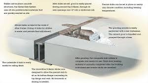 The GIRDER SLABR System