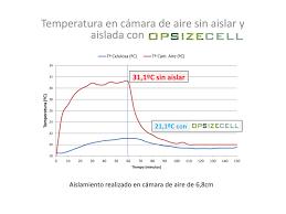 Techo Sin Obra Modular Aislamiento Térmico Urb Monte Azul Aizarna