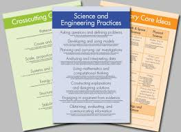 Print It Yourself NGSS Classroom Posters