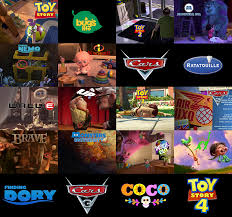 Image - Pixar Compilation Luxo.png   Pixar Wiki   FANDOM Powered ... Disney Pixar Complilation The Pizza Planet Truck By Perbrethil On Toy Story Of Terror Easter Eggs Good Have Been Hiding A Secret Right Infront Us All This Time Flat Earth Reference In Films Hidden In Pixart August Feature Mr Incredible Vigilante Every Sighting 1995 2013 Incredibles Up Talk Brad Bird Addrses Missing Monsters University Spotted Cars 2 Triptych Poster New Series Of Stamps To Honor Fding