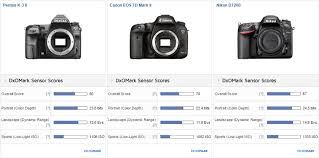 pentax k 3 ii dxomark sensor review and test results times