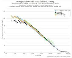 hdr in the eos 5d iii canon eos dynamic