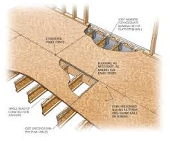 Floor Joist Span Definition by How To Get The Bounce Out Of Floors Prosales Online