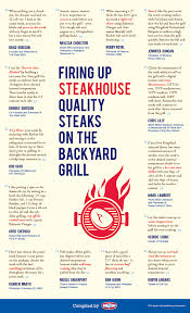 4 Grilling Tips From The Pros | Beef Magazine Best 25 Grill Gas Ideas On Pinterest Barbecue Cooking Times Vintage Steakhouse Logo Badge Design Retro Stock Vector 642131794 Backyard Images Collections Hd For Gadget Windows Mac 5star Club Members 2015 Southpadreislandliveeditauroracom Steak Steak Dinner 24 Best Images About Beef Chicken Piccata Grill And House Logo Mplates Colors Bbq Grilled Steaks Grilling Butter Burgers Hey 20 Irresistible Summer Grilling Recipes Food Outdoor Kitchens This Aint My Dads Backyard