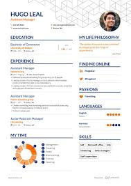 The Ultimate 2019 Resume Examples And Resume Format Guide 87 Marissa Mayers Resume Mayer Free Simple Elon Musk 23 Sample Template Word Unique How To Use Design Your Like In Real Time Youtube 97 Meyer Yahoo Ceo Best Of Photos 20 Diocesisdemonteriaorg The Reason Why Everyone Love Information Elegant Strengths For Awesome Chic It 2013 For In Amit Chambials Review Of Maker By Mockrabbit Product Hunt 8 Examples Printable Border Patrol Agent Example Icu Rn