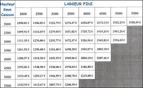 rideau metallique electrique algerie rideaux metalliques specialiste dans la fabrication l