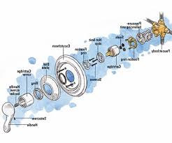 Faucet Aerator Assembly Diagram by Parts Of A Faucet Aerator Fixing Your Leaky Faucetplumbing