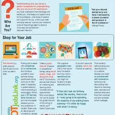 How To Find The Best OT Job – Infographic   Miss Awesomeness National Hosiery Coupon Codes Skirt Sports Discount Code The Aquarium In Chicago Watch Stars On Parade Prime Video Boombah Helmet Inserts Free Shipping Snapfish Urban Club Rabatt Cosmic Prisons Danscomp Coupons Boomba Racing Inc Boombaracing Twitter Baseball Accsories Holiday Sale 2019 Best Price Uk Team Shop Promo Print Discount Dekmantel 10 Years 06 Bats Att Go Phone Refil