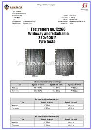 Japanese Tire Brands Car Tire Made In China With Tyre Price List ... Home Centex Direct Whosale Chinese Tire Brands 2015 New Tires Truck Tractor 215 Japanese Suppliers And Best China Tyre Brand List11r225 12r225 295 75r225 Atamu Online Search By At Cadian Store Tirecraft Lift Leveling Kits In Long Beach Ca Signal Hill Lakewood Sams Club Free Installation Event May 13th Slickdealsnet No Matter Which Brand Hand Truck You Own We Make A Replacement Military For Sale Jones Complete Car Care 13 Off Road All Terrain For Your Or 2017