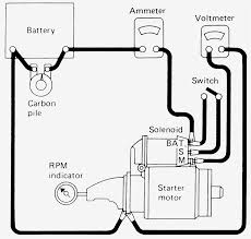 Great Car Starter Wiring Ideas - Electrical Diagram Ideas ... Brio Railway Remote Control Starter Set Fits All Wooden Train Fusion Auto Sound Car Safety Feature Youtube Starters On Sale Now Welcome How To Buy A For Truck 7 Steps With Pictures Viper Installation Amazoncom Complete Start Kit Select Ford Mazda Columbus Ohio Keyless Fix Ezstarter Ez75 2way Lcd And Security System Ez Code Alarm Ca6554 Automotive
