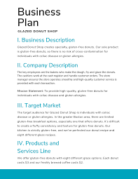 100 Fashion Truck Business Plan How To Start A A Startup Guide For Entrepreneurs Template