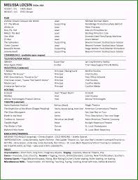 Professional Acting Resume Template Outstanding Acting Cv 101 ... Actor Resume Sample Professional Actors Lovely How To Write A Kids Acting To An Templates Jameswbybaritonecom Mirznanijcom Sakuranbogumicom Awesome Beautiful Example Talent Elegant Free Template Best Amusing Mplates Resume Mplate For Beginners Samples Non Profit Download Edit Create Fill And Print