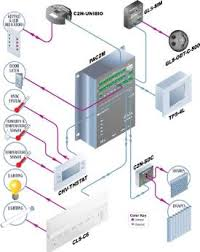 Ceiling Mounted Vacancy Sensor Wiring Diagram by Gls Odt C 500