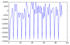 fast linear 1d interpolation with numba krstn remote sensing