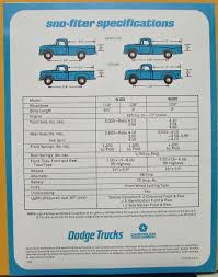 1969 Dodge Truck W100 W200 Truck SNOFITER Sales Folder Data Sheet ... Dodge Ram 1500 4 Lift Kit 092018 4x4 Tuff Country 34105 1969 D100 Streetside Classics The Nations Trusted Classic Sema 2016 Time Warp Customs Power Wagon Dodge Ram 2500 V10 80l 2wd Rwd Pick Up 111000 Miles Lots Spent Big Usaf W200 34 Ton Crew Cab Pickup Powered By A 225 Juge88 100 Pickup Specs Photos Modification Info At A100 Related Keywords Suggestions 318 Ci 4speed Lot F160 Seattle 2015 Mecum Food Pinterest Trucks Mopar And Cars 1986 Custom Pictures Mods Upgrades Wallpaper Daytona Charger Barn Find Alabama Brandon Fl Beautiful Van 360 Auto 727 For