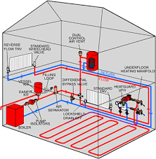 hydronic radiant floor heating design seattle plumber seattle plumbing hydronic heating