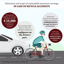 100 Riverside Car Accident Lawyer Bicycle Temecula Free Case Evaluations