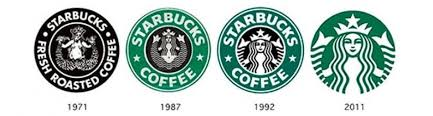 Beautiful Company Logos 25 Of Famous Brands And Their History