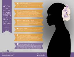 The Emotional And Mental Health Effects Of Female Genital Cutting Fgc Interior Living Room Designs