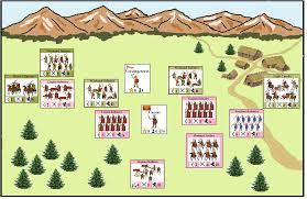 Roman Conqueror A Solitaire Game Of Conquering The Empire