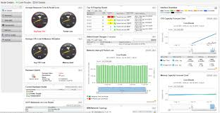 SNMP Trap Receiver | SolarWinds Resource Center Solarwinds Cfiguracion De Ip Sla Youtube Pci Dss Compliance Tools Management Software For It Inventory Hdware Migrated Report Writer Reports Missing From The Orion Web Console Solarwinds Vs Nagios Bandwidth Network Monitoring Review Netflow Traffic Analyzer 3100 Servicenow Integration Npm Sam Manage Change And Avoid Costly Errors With Address Sevone Performance Monitors Compared