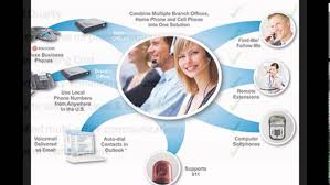 Business Voip Solutions & Phone Services For Small Businesses ... Best 25 Voip Providers Ideas On Pinterest Phone Service Bell Total Connect Small Business Voip Canada Cisco Spa112 Data Sheet Voice Over Ip Session Iniation Protocol Hosted Pbx Ip Cloud System Phone Services Voip Ans Providers Uk How Switching To Can Save You Money Pcworld Vonage And Solutions Amazoncom Ooma Office System Sl1100 Smart Communications For Small Business 26 Best Inaani Images Voip Solution Youtube